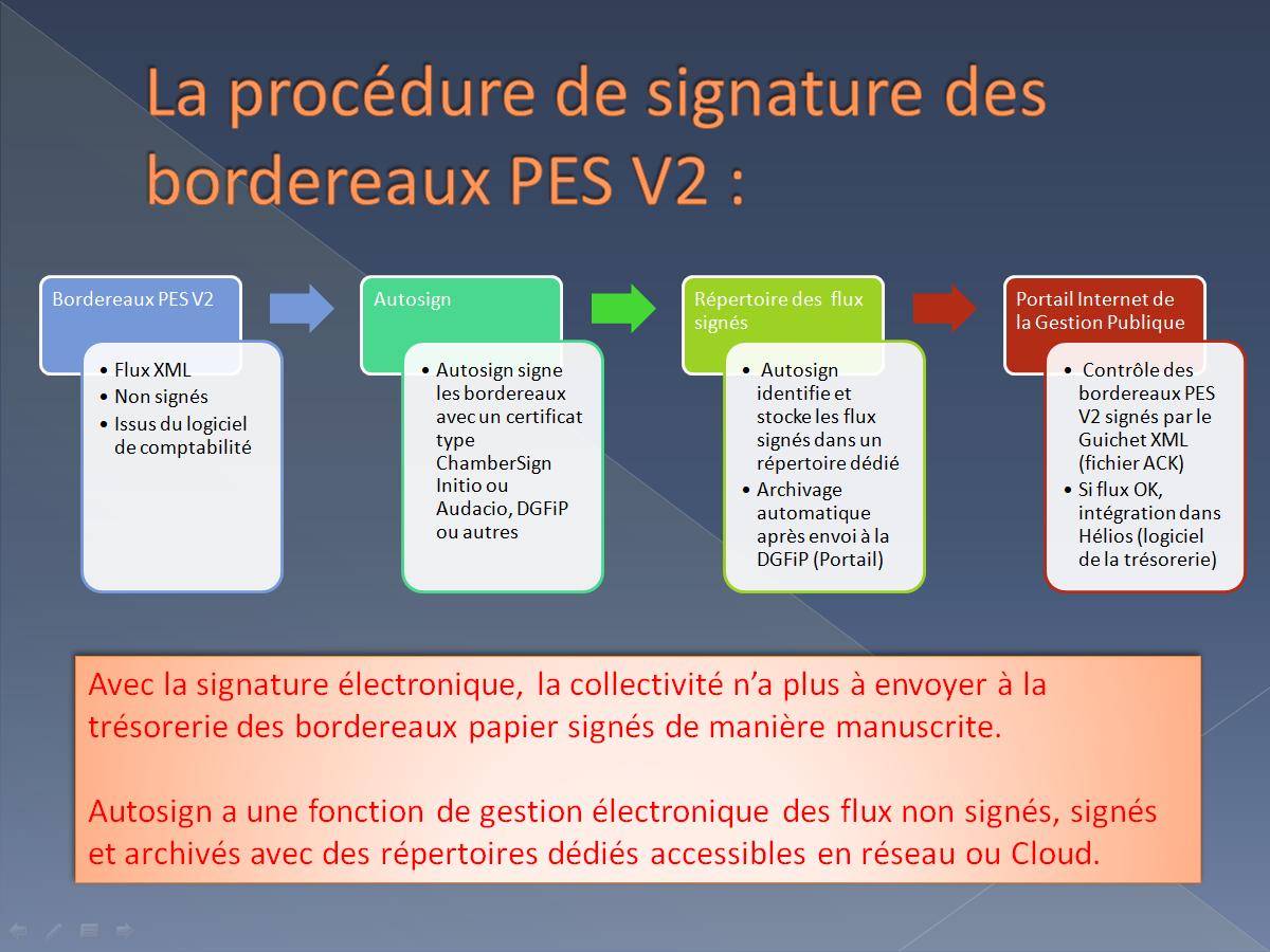 Procedure_signature_Autosign